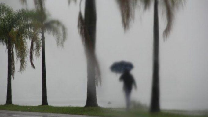 Chuva, previsão do tempo, temporal